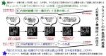 加藤昌男のコンサルティングサービスの体系イメージ図